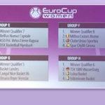 Eurocup Women giorne E, news del 27 giugno 2016